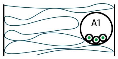 Kabel richtig verlegen: Verlegeart A1 nach DIN VDE 0298-4