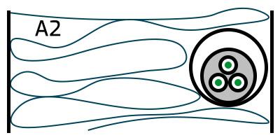 Kabel richtig verlegen: Verlegeart A2 nach DIN VDE 0298-4