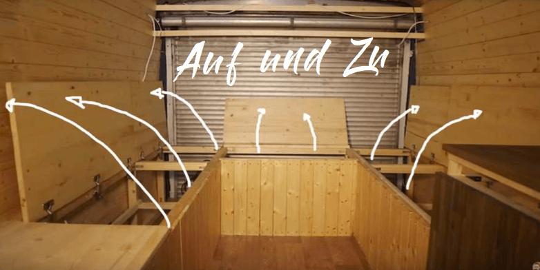 Camper Ausbau Ratgeber als PDF eBook: Perfektioniere den Innenausbau